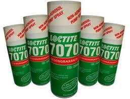 Keo Loctite Anti-Seize Lubricants